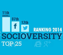 7th Among Top Socioversities of India -  By Careers360.Com (2015)